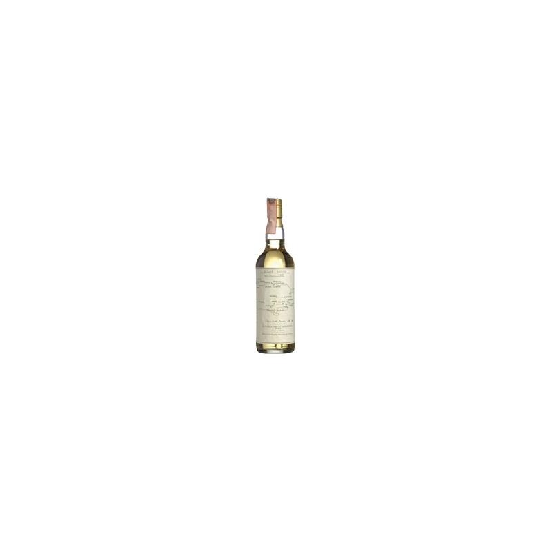 Rum Jamaica